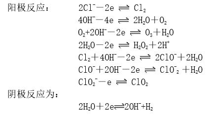 電極反應方程式
