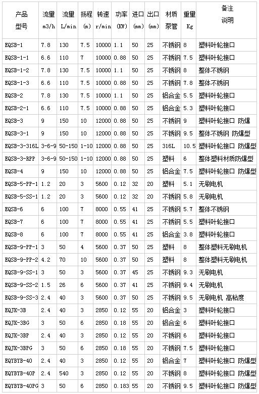 鄂泉抽液泵选型.png