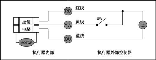 <strong><strong><strong><strong>CWX-60P微型电动球阀</strong></strong></strong></strong>图8.jpg