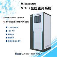 VOCs在线监测设备的监测对象及应用行业