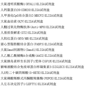 <strong><strong>大鼠环孢素A(CsA)ELISA试剂盒</strong></strong>